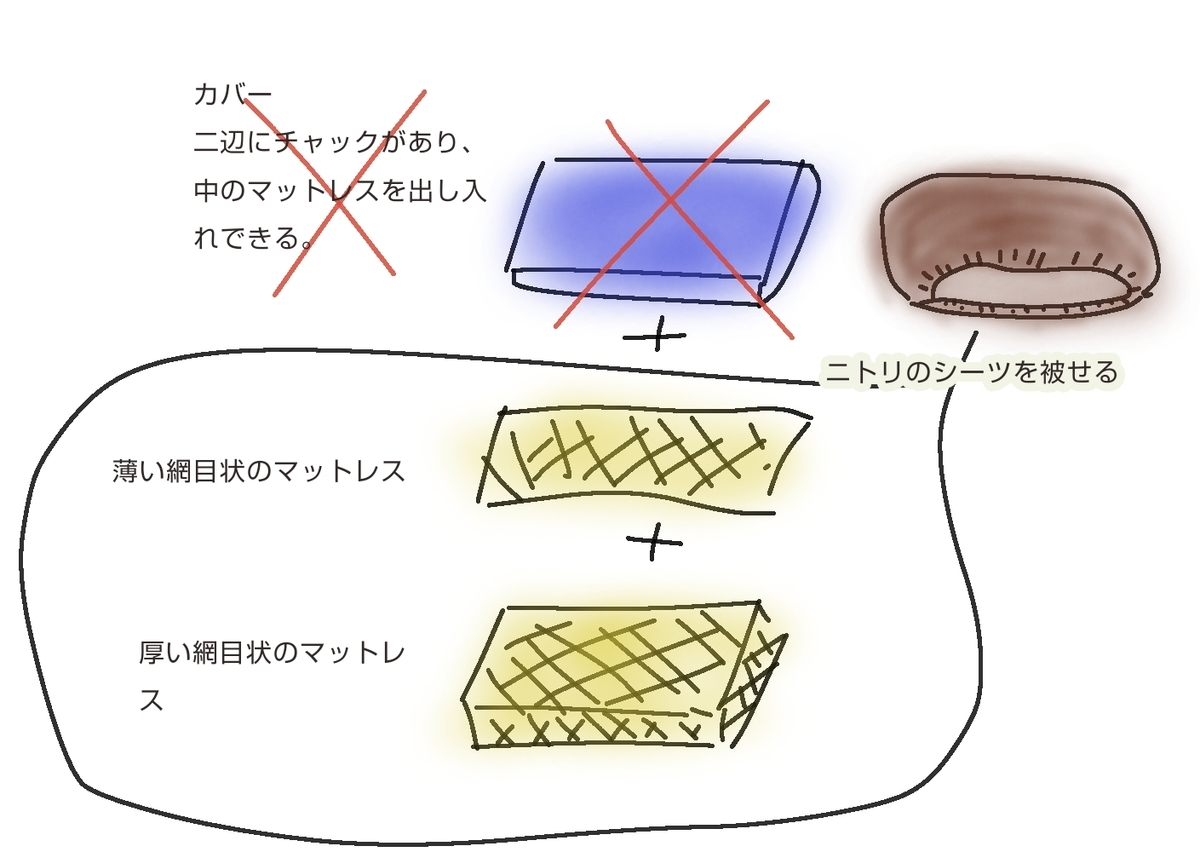 f:id:ushio-salt:20210819130408j:plain