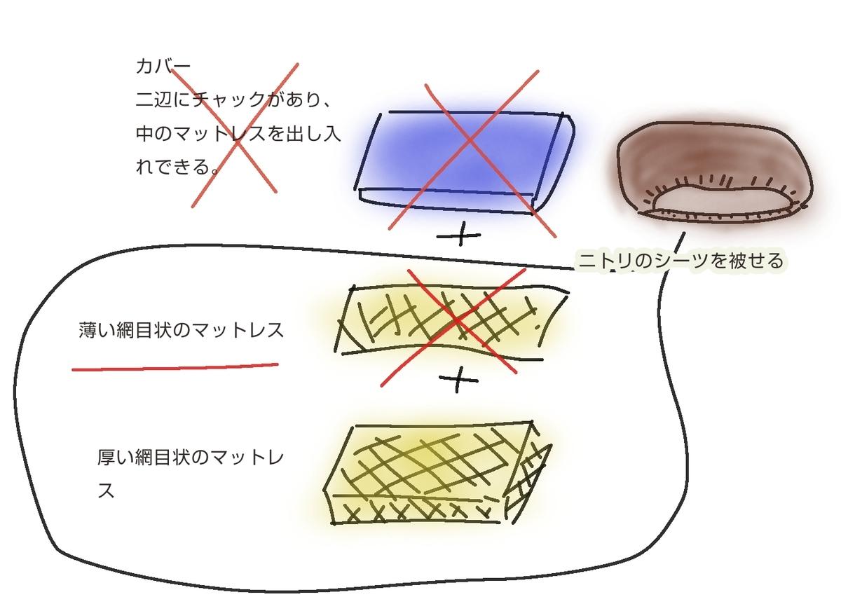 f:id:ushio-salt:20210819131113j:plain