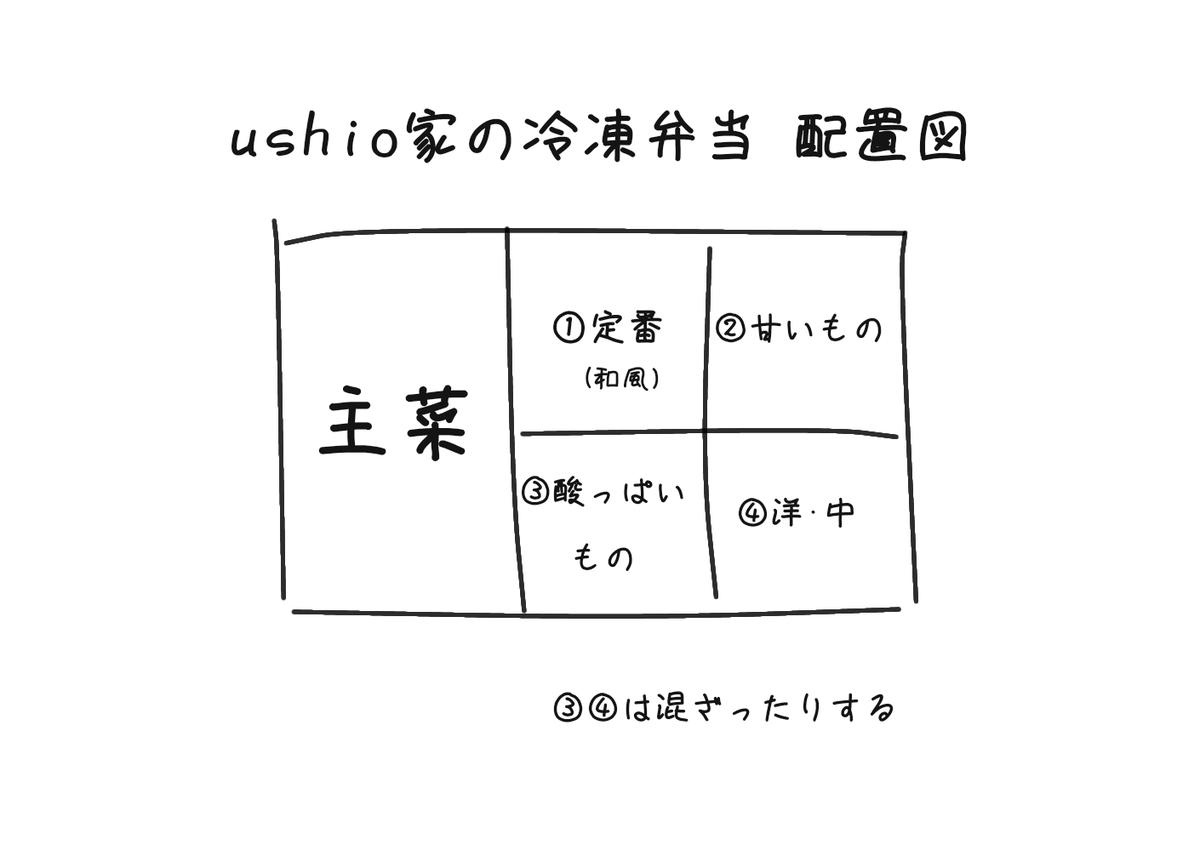 f:id:ushio-salt:20211010055934j:plain
