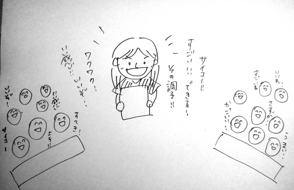 f:id:ushirokuma:20170702152431j:plain