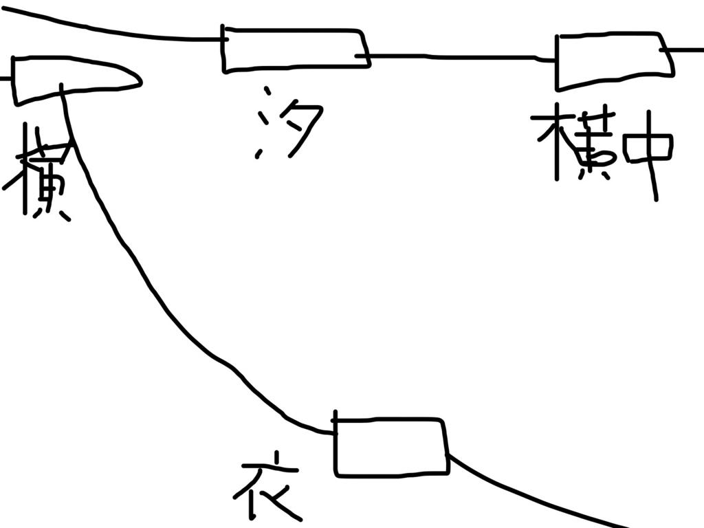 f:id:ushiromiya3:20161204112942j:plain