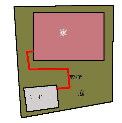 f:id:ushirotaro:20180204171546p:plain