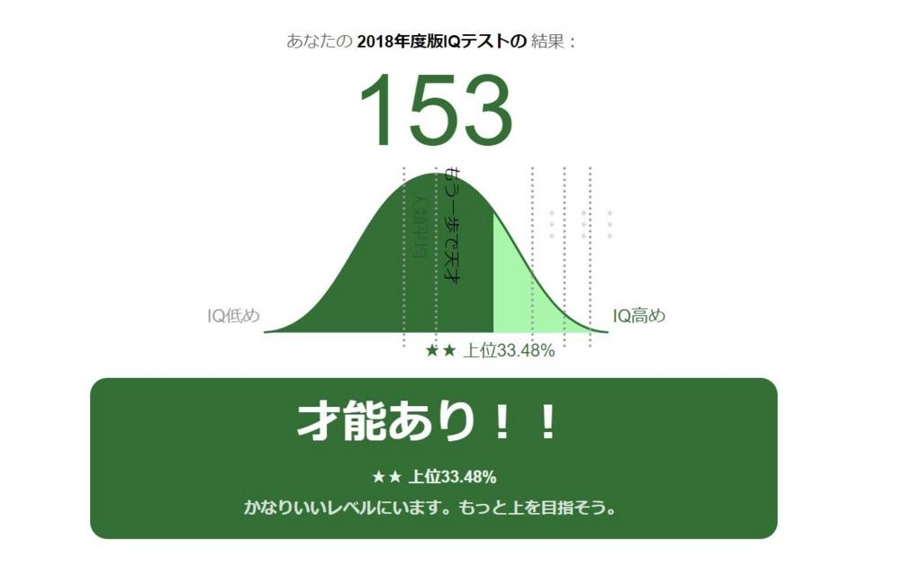 f:id:ushirotaro:20180710142519j:plain