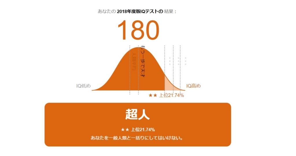 f:id:ushirotaro:20180710212756j:plain