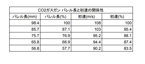 f:id:ushirotaro:20190811181433p:plain