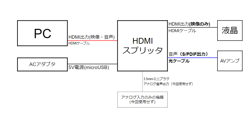f:id:ushirotaro:20200117113704p:plain