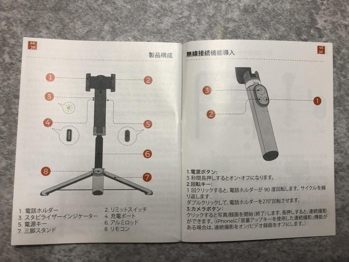 f:id:ushirotaro:20210918213745j:plain