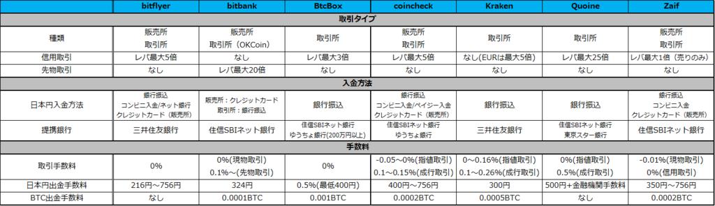 f:id:ushishibaku:20170115191456p:plain