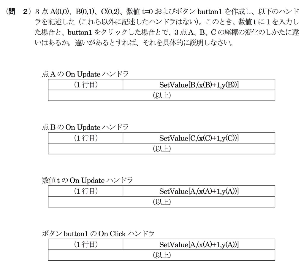 f:id:usiblog:20170123223808j:plain