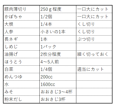 f:id:uska:20201201215128p:plain