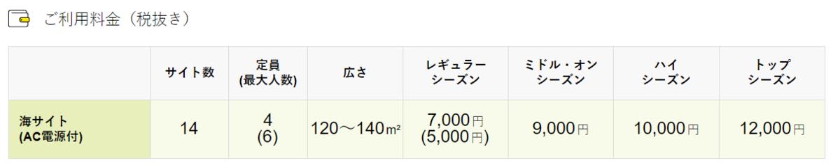 f:id:uska:20210209224738p:plain