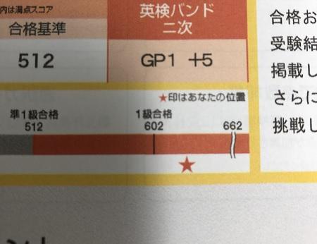 f:id:usokaramakoto:20190721134445j:plain