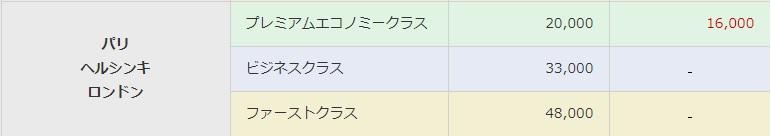 f:id:usokaramakoto:20200125105834j:plain