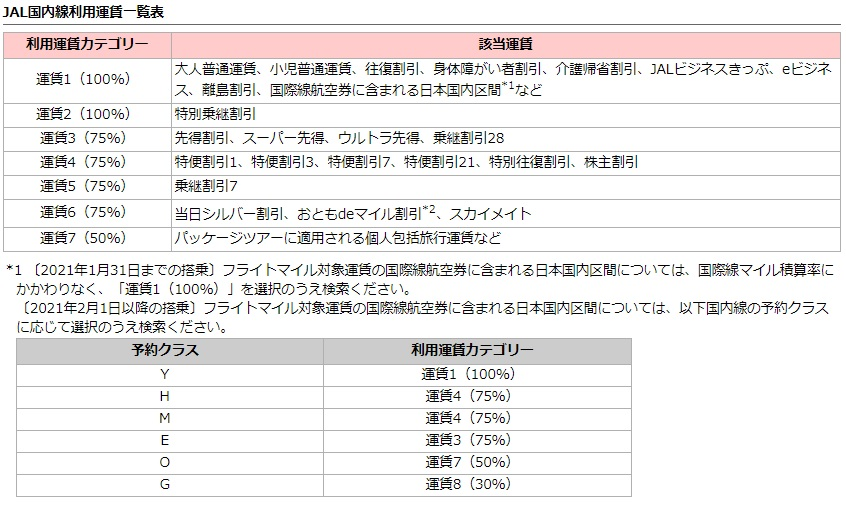 f:id:usokaramakoto:20200125145938j:plain