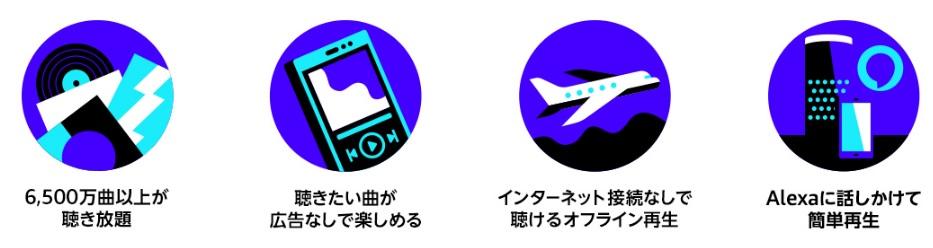 f:id:usokaramakoto:20200516013825j:plain