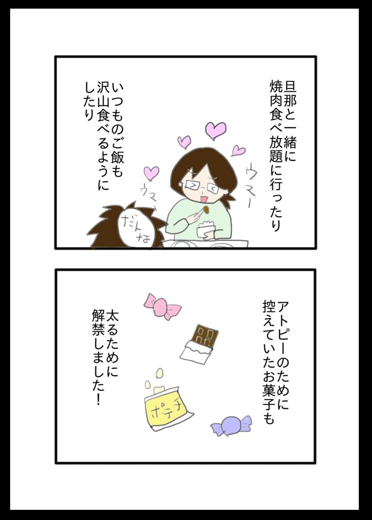 f:id:usuisachiyo28:20190311135212p:plain