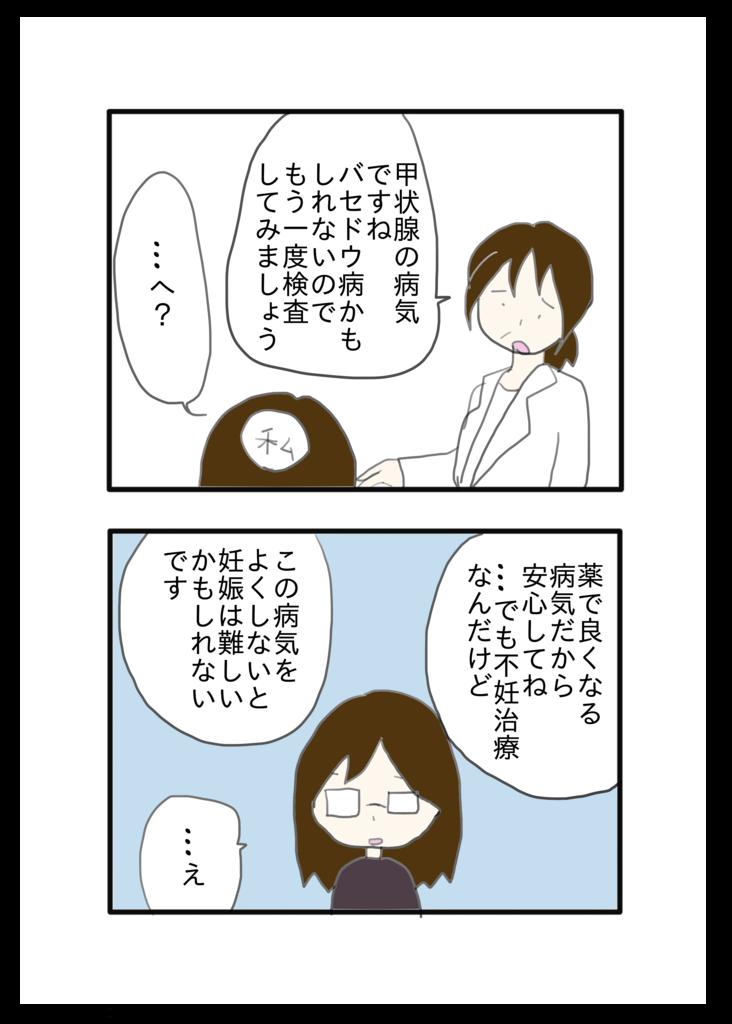 f:id:usuisachiyo28:20190311142001p:plain