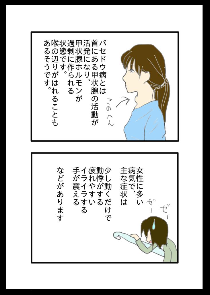 f:id:usuisachiyo28:20190311152542p:plain