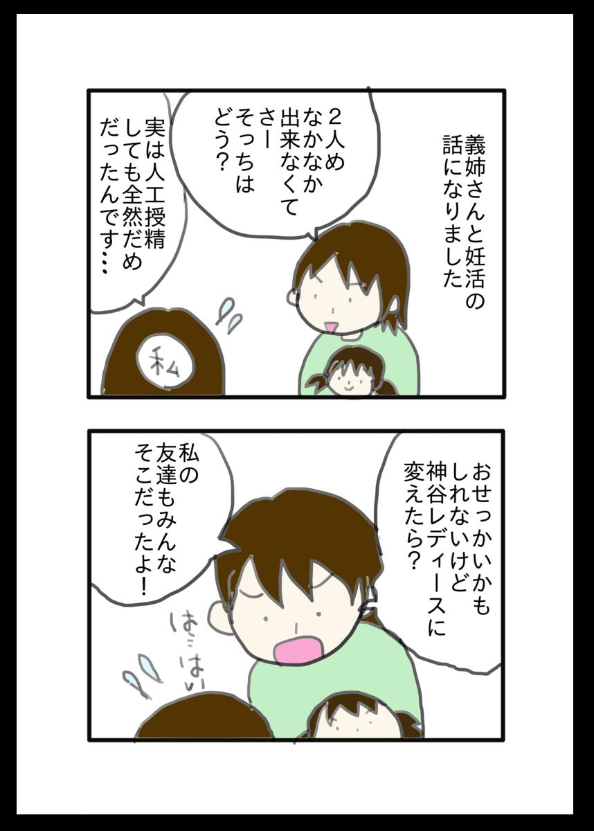 f:id:usuisachiyo28:20190322135705p:plain
