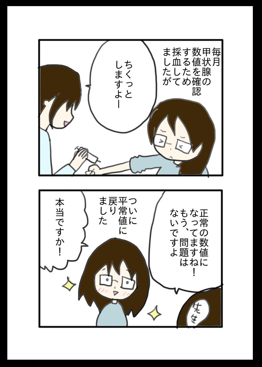 f:id:usuisachiyo28:20190710104603p:plain