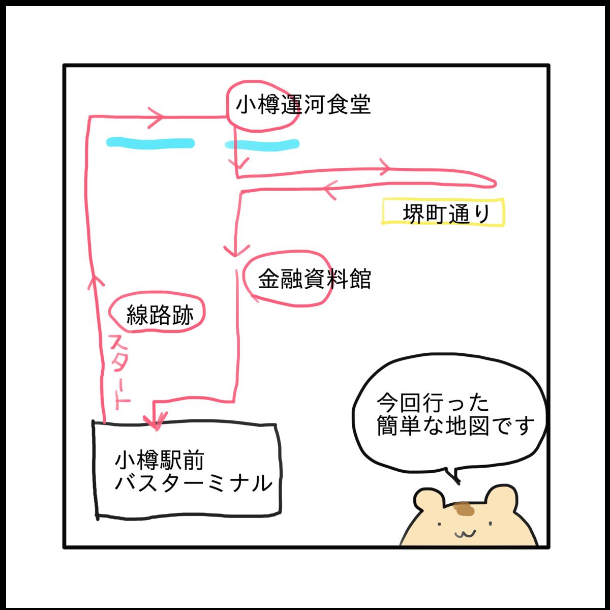 f:id:usuisachiyo28:20190921170431p:plain