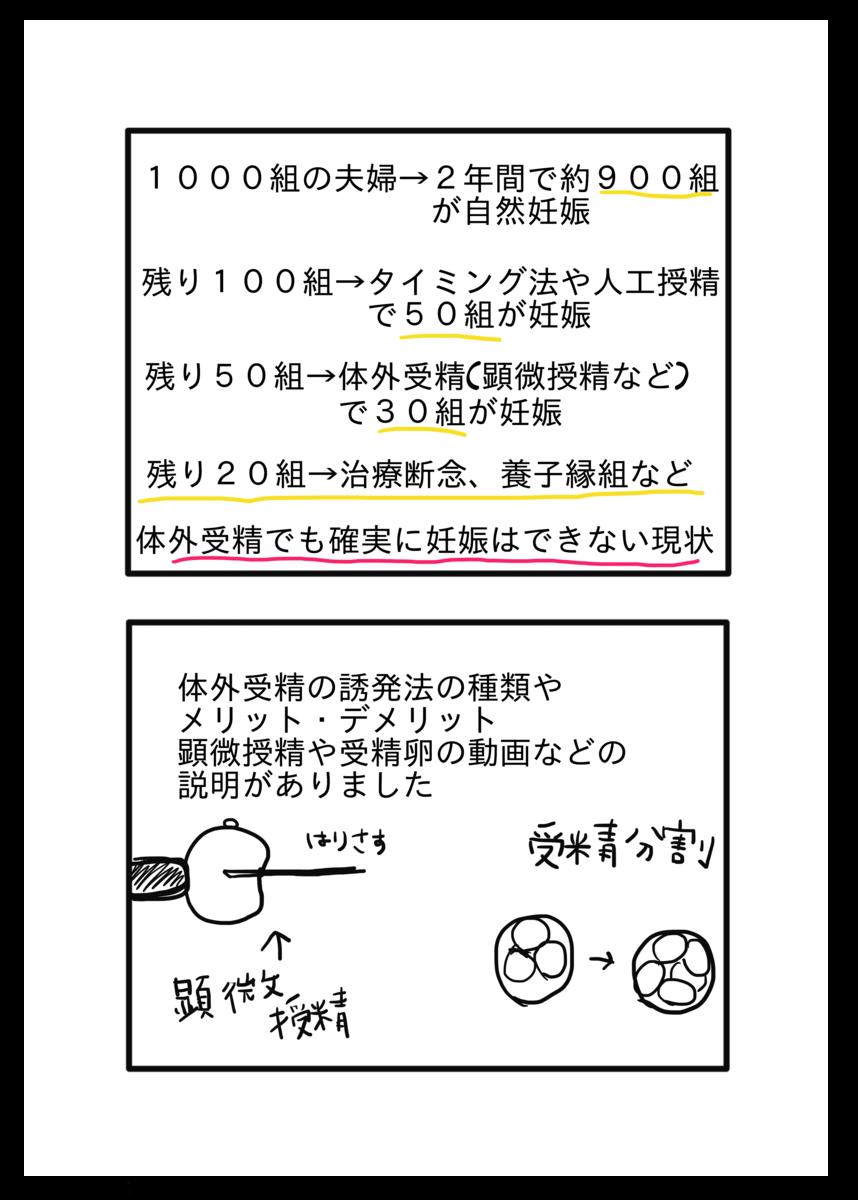 f:id:usuisachiyo28:20191007121641p:plain