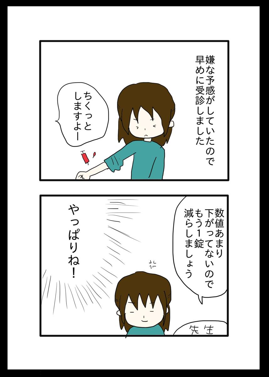 f:id:usuisachiyo28:20191026131805p:plain