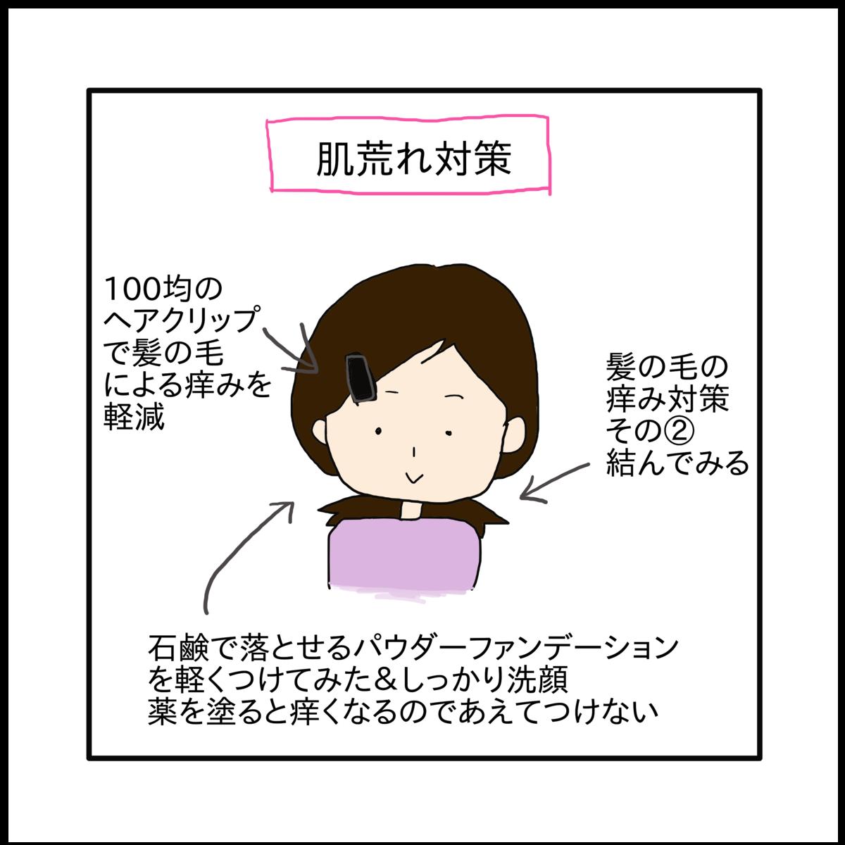 f:id:usuisachiyo28:20191030225759p:plain
