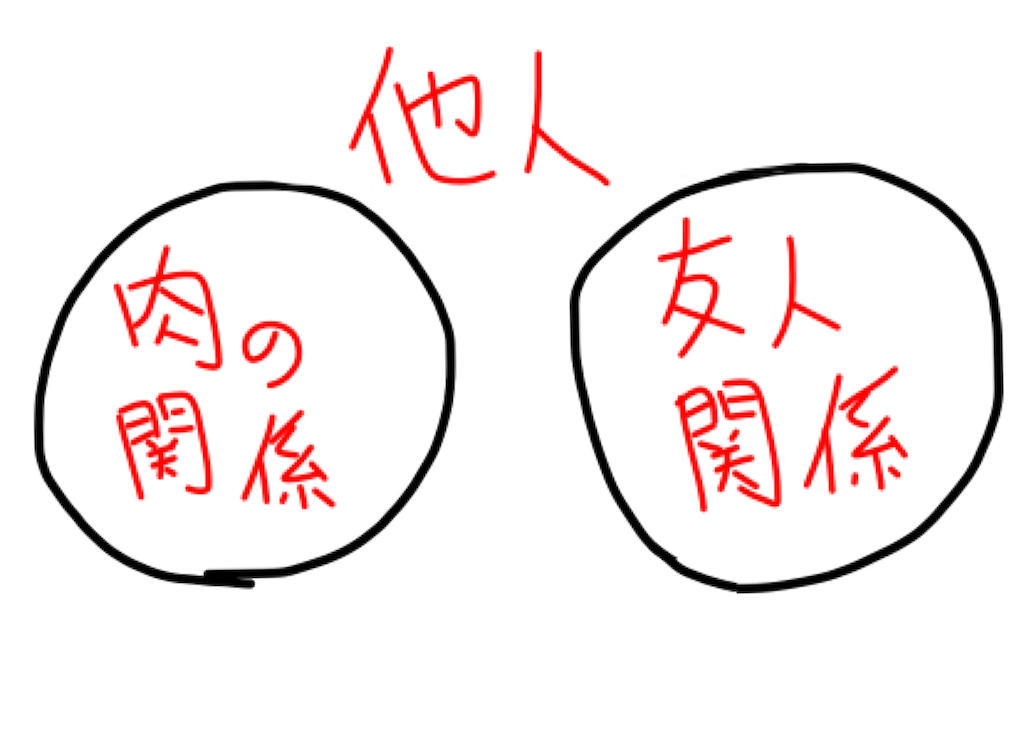 f:id:usukeimada:20210115001547p:plain