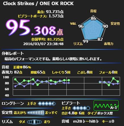 f:id:uta-karaoke:20170630184040j:plain