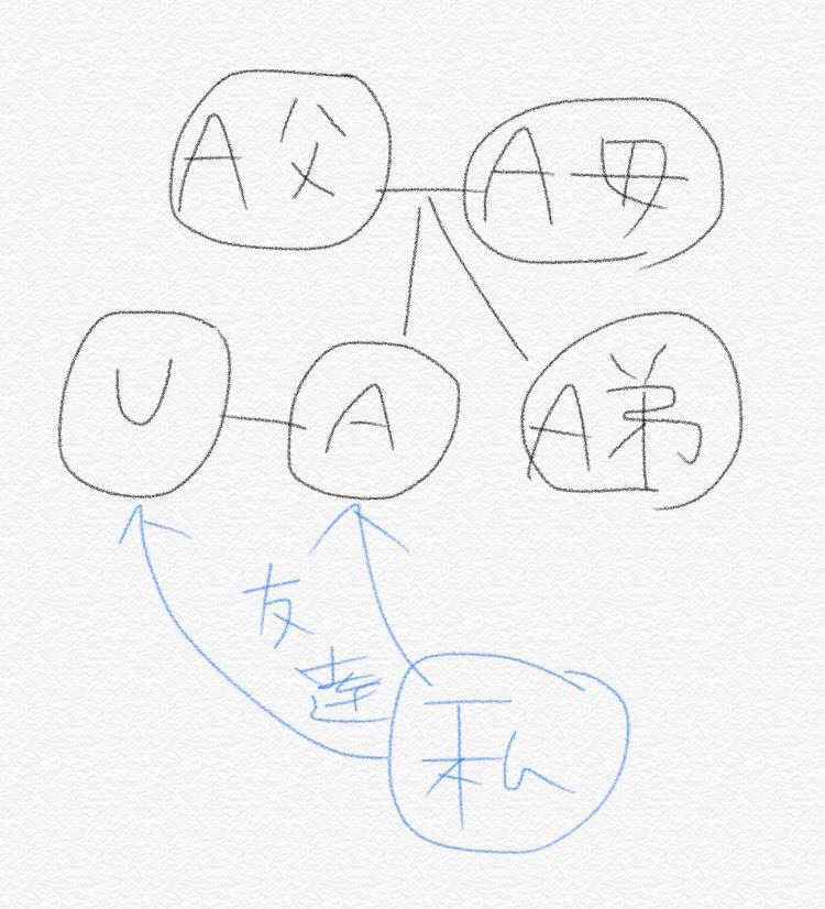 f:id:uta25:20180814154225j:plain