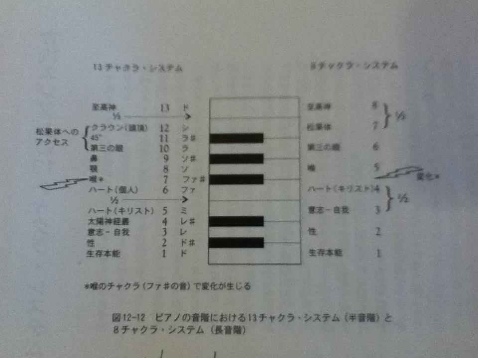 f:id:uta_stream:20200621165824j:plain