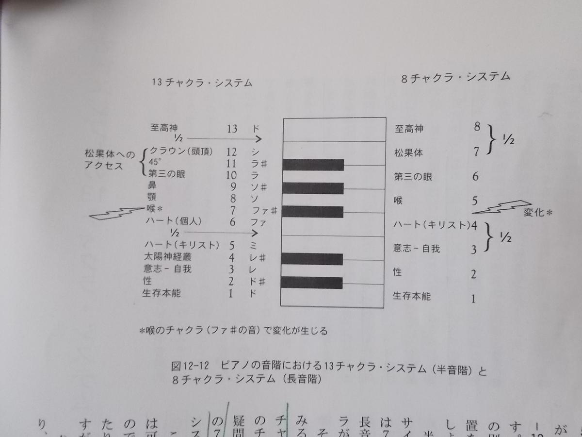 f:id:uta_stream:20210329174543j:plain