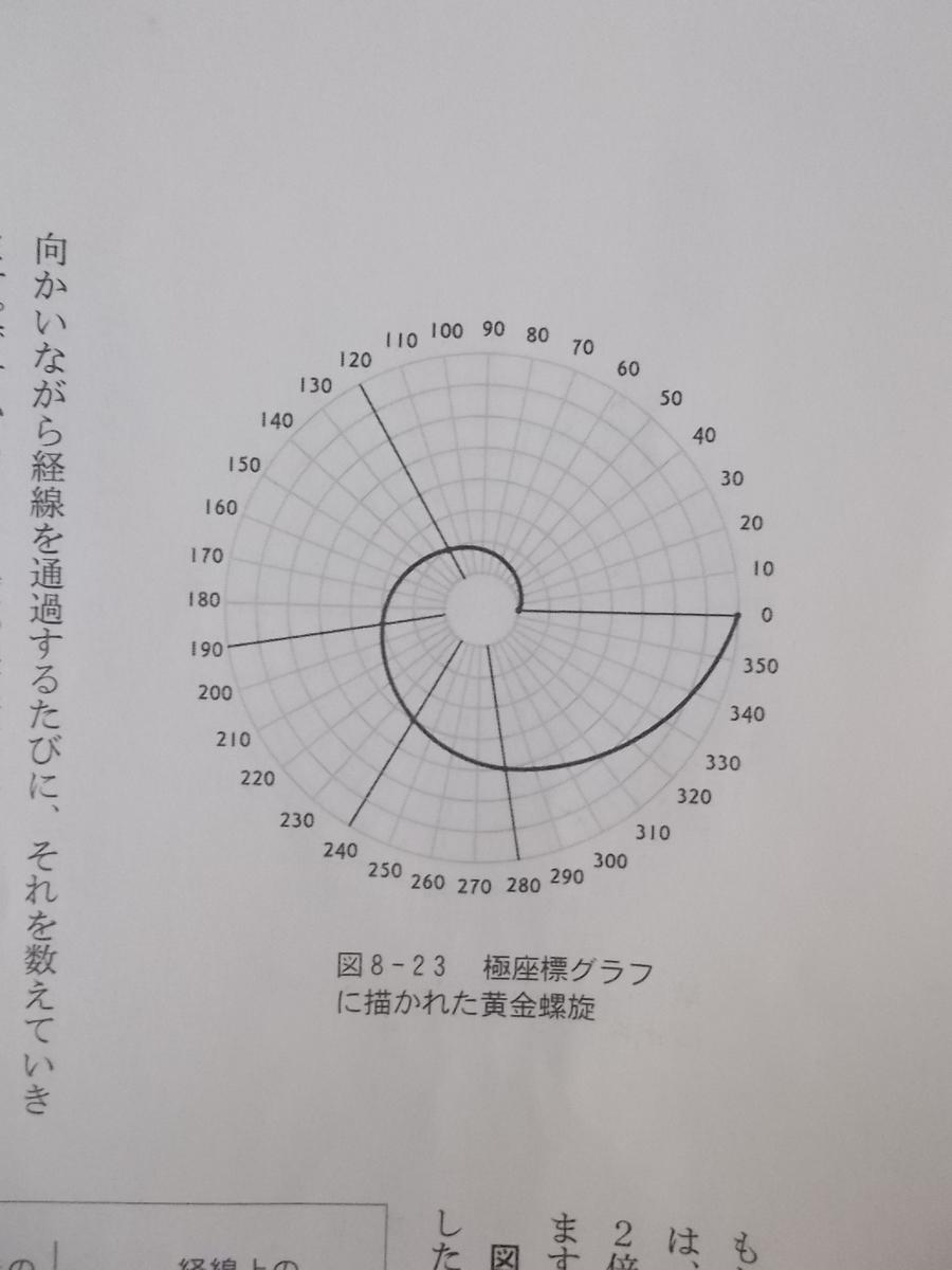 f:id:uta_stream:20210329175104j:plain