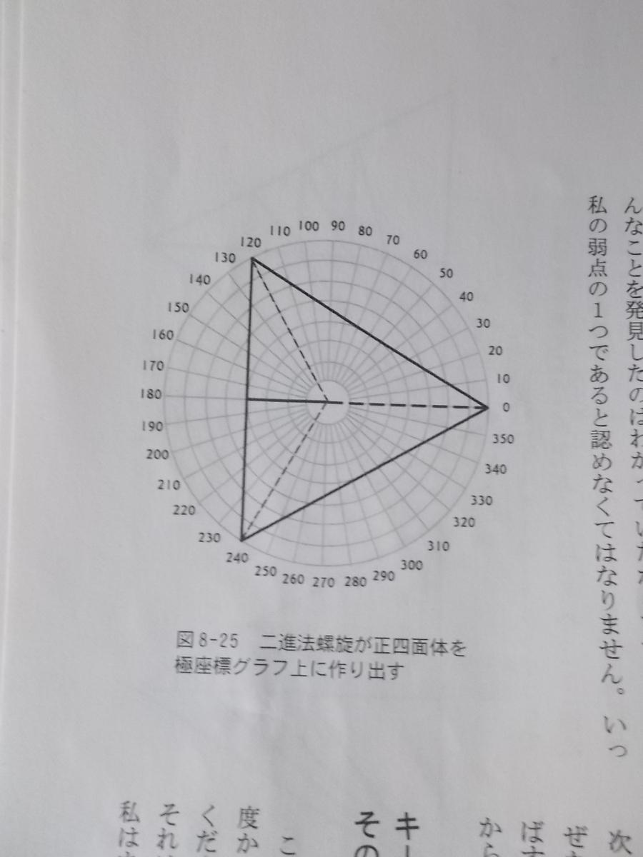 f:id:uta_stream:20210329175110j:plain