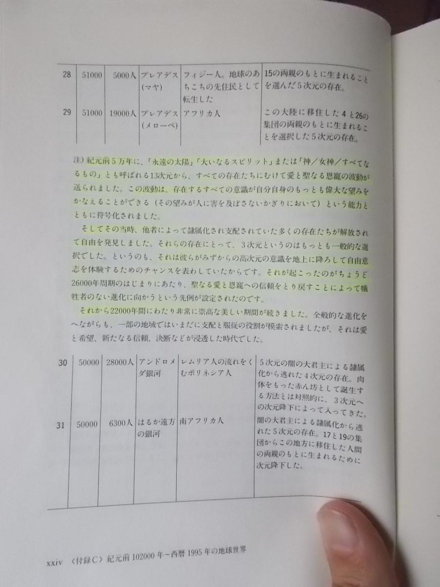 f:id:uta_stream:20210329175448j:plain