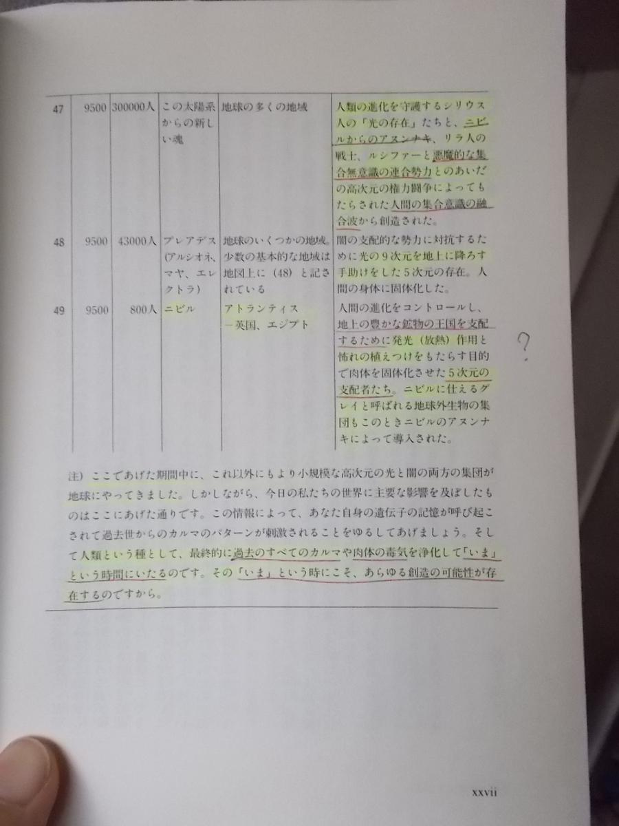 f:id:uta_stream:20210329175511j:plain