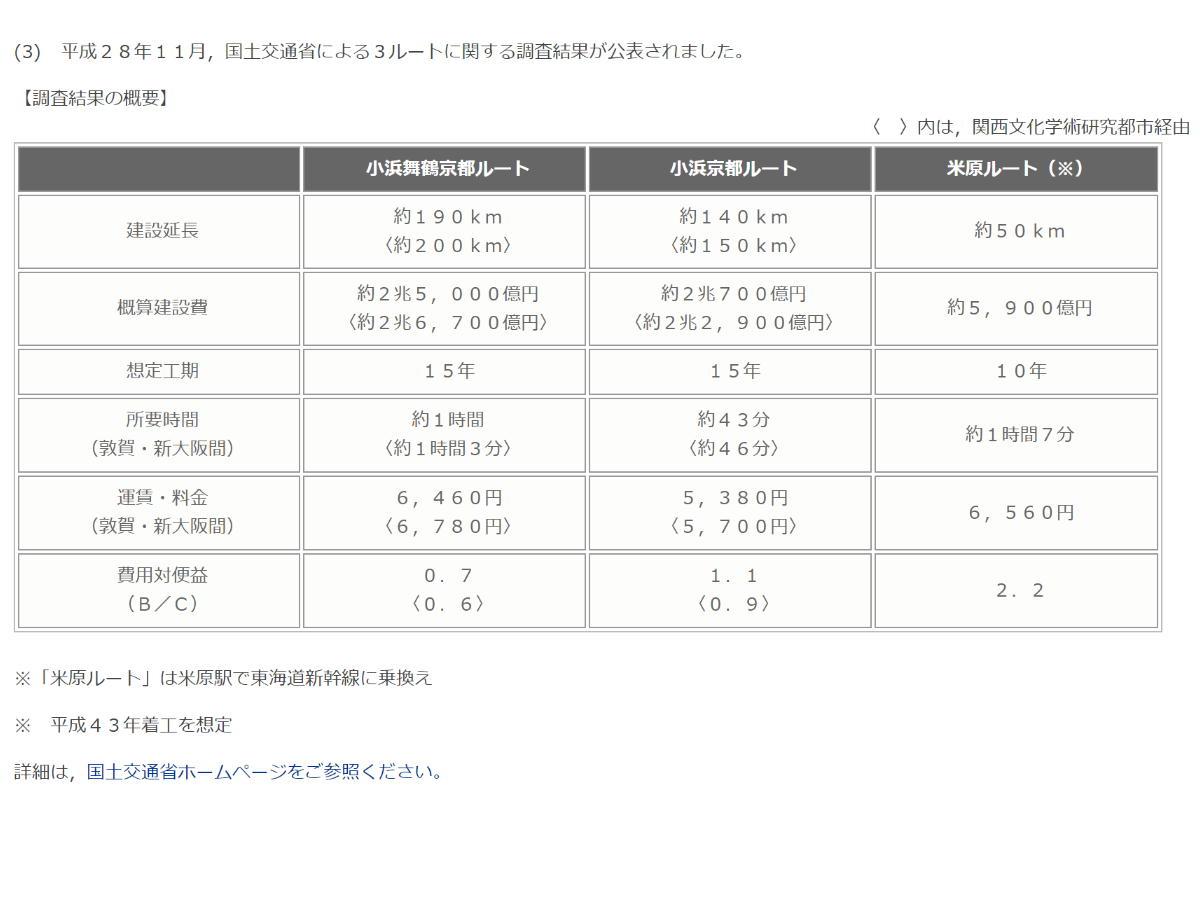 f:id:utachan0831:20210225013518j:plain