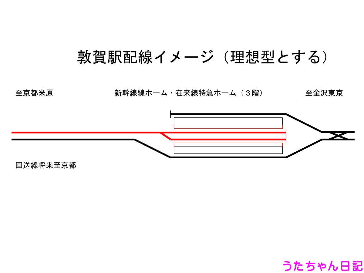 f:id:utachan0831:20210517163303j:plain