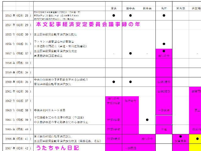 f:id:utachan0831:20210725230818j:plain