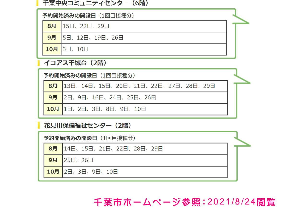 f:id:utachan0831:20210825000249j:plain