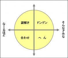 f:id:utakahiro:20160207041950j:plain
