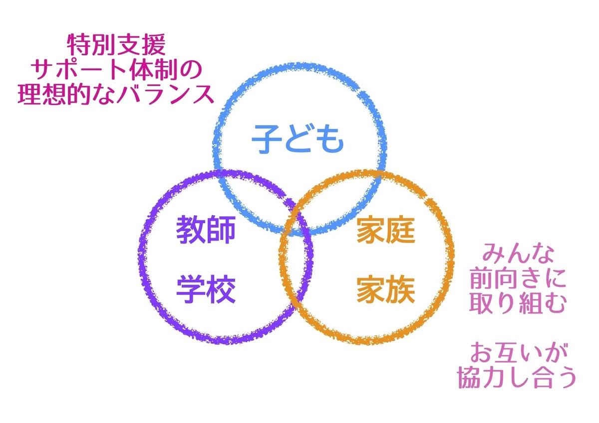f:id:uto87:20210710184856j:plain