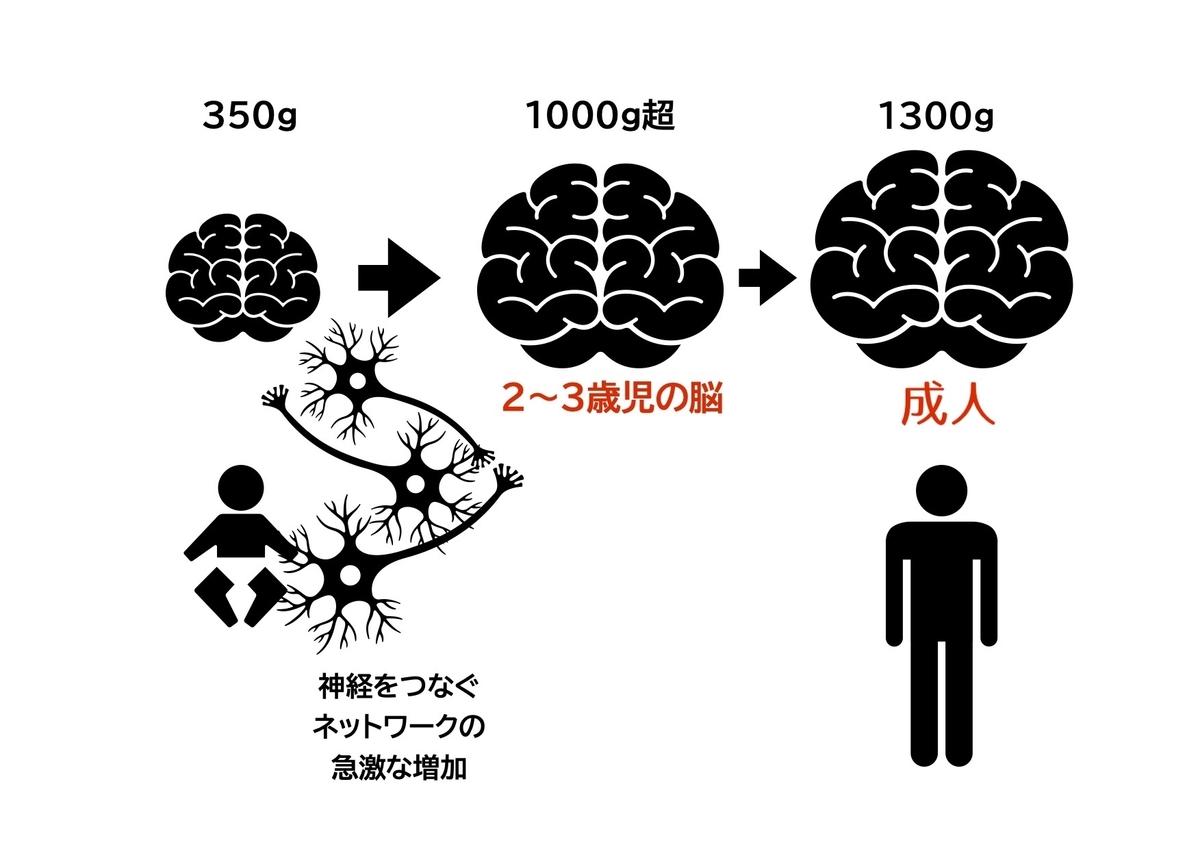 f:id:uto87:20210710190235j:plain