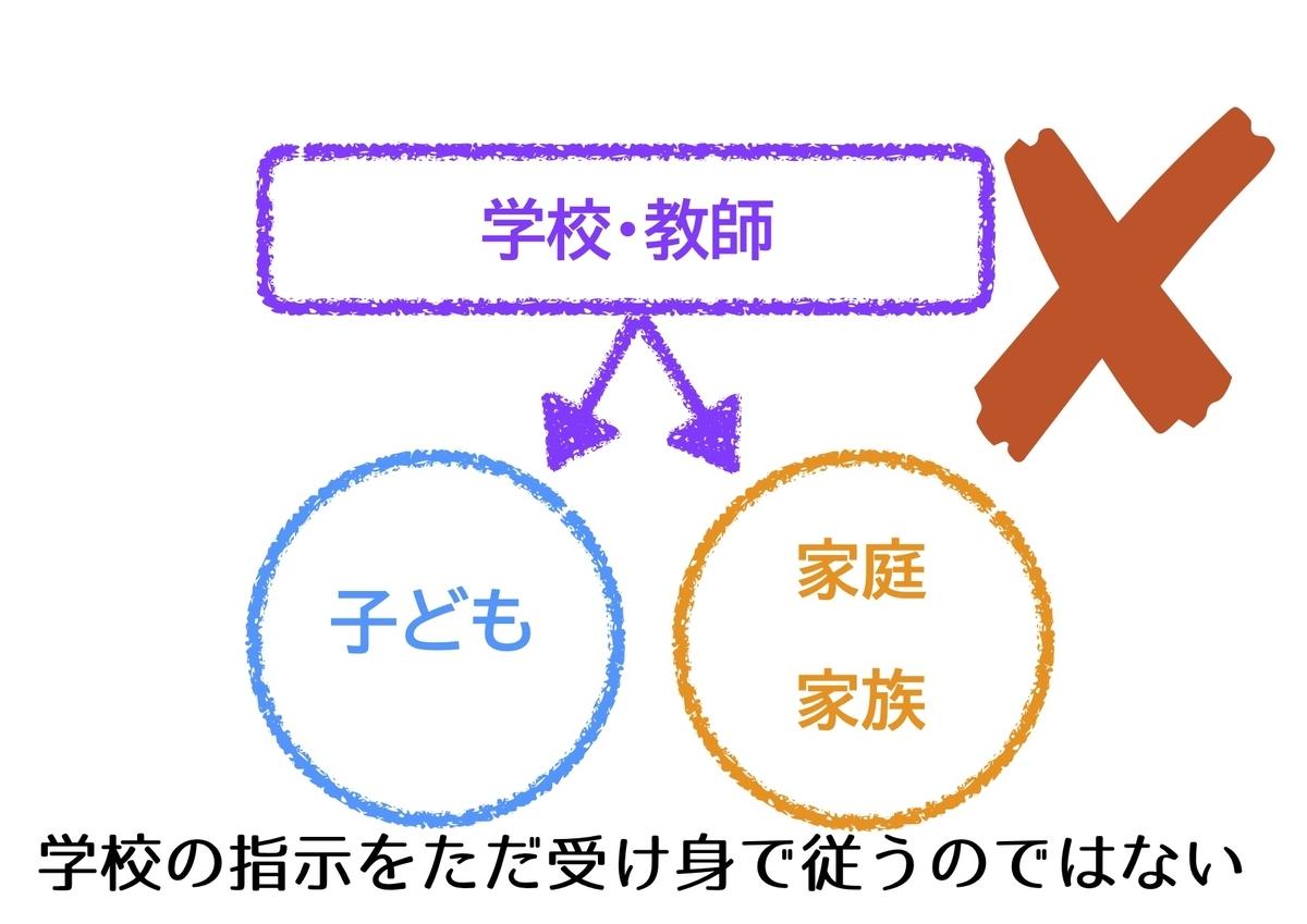 f:id:uto87:20210710190919j:plain