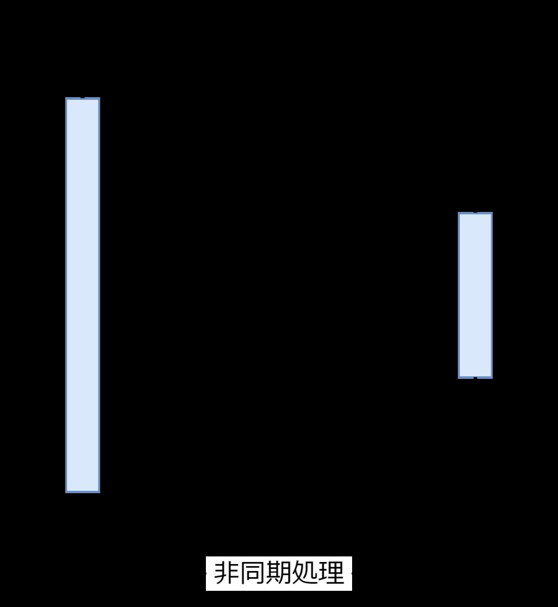 f:id:utouto97:20210708220050p:plain