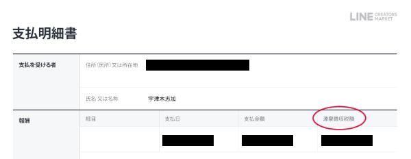 f:id:utsugiyukika:20200217123820j:plain