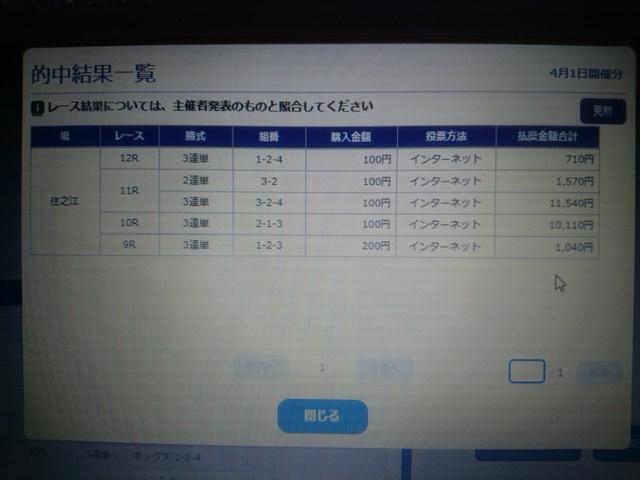 f:id:utsunaru:20210416031745j:plain