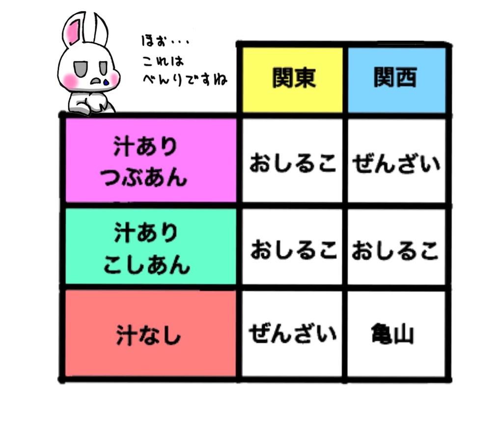 f:id:utsurousagi:20201203163432j:image
