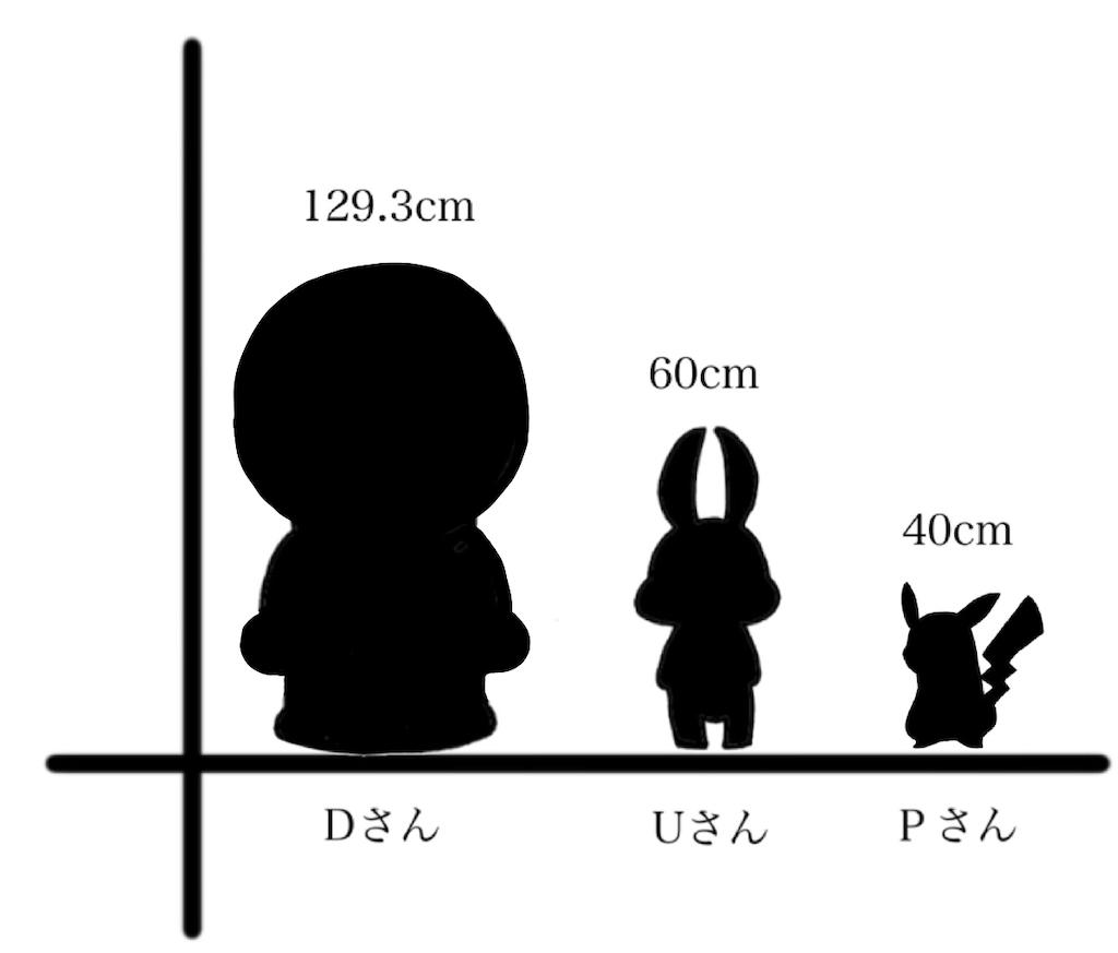 f:id:utsurousagi:20201212160837p:image